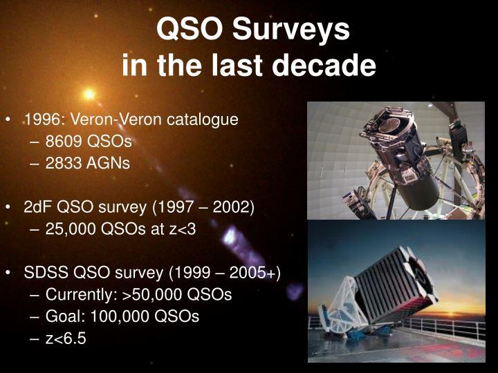 QSO Surveys