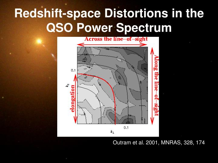 Redshift-space Distortions in the QSO Power Spectrum