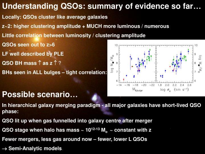 Understanding QSOs: summary of evidence so far…