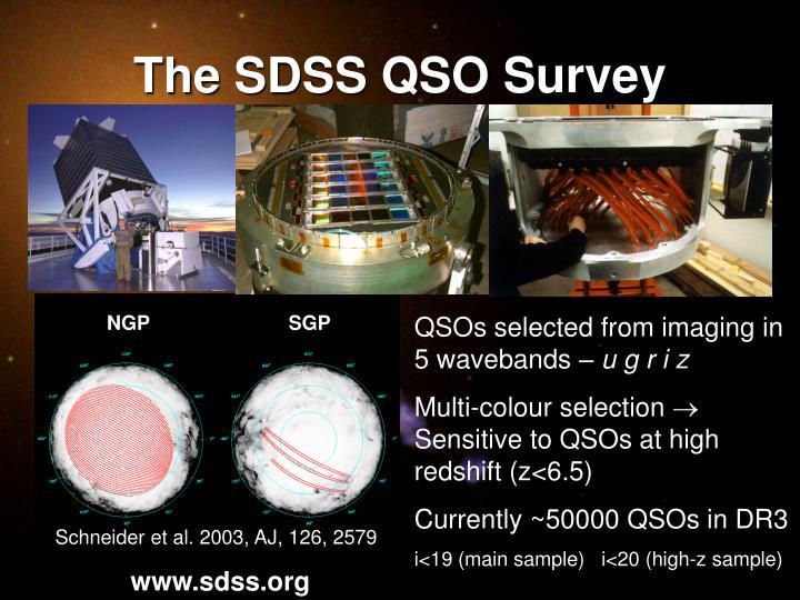 The SDSS QSO Survey