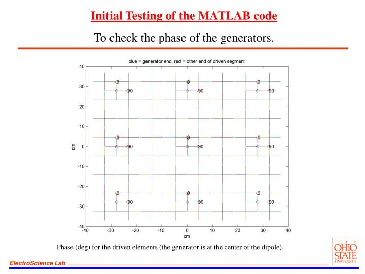 Initial Testing of the MATLAB code