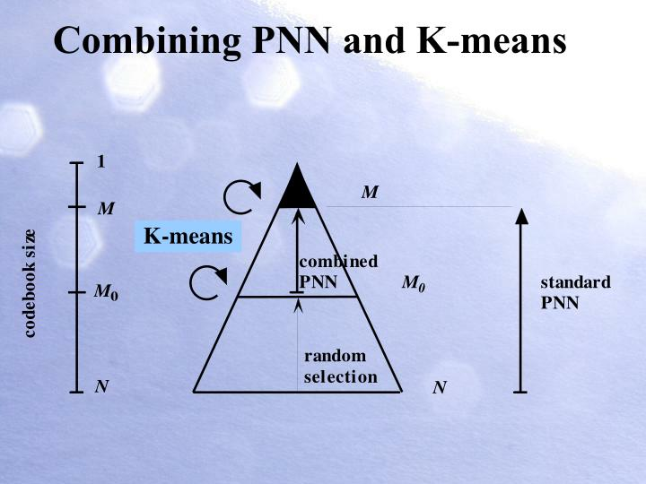 Combining PNN and K-means