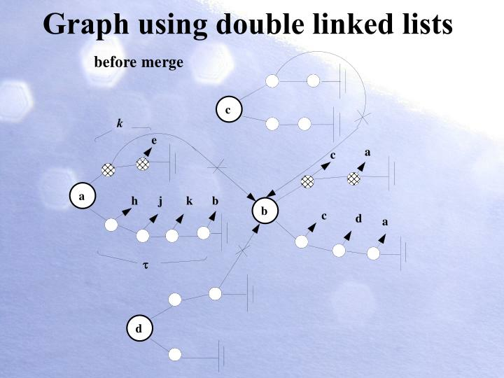 Graph using double linked lists