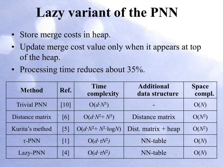 Lazy variant of the PNN