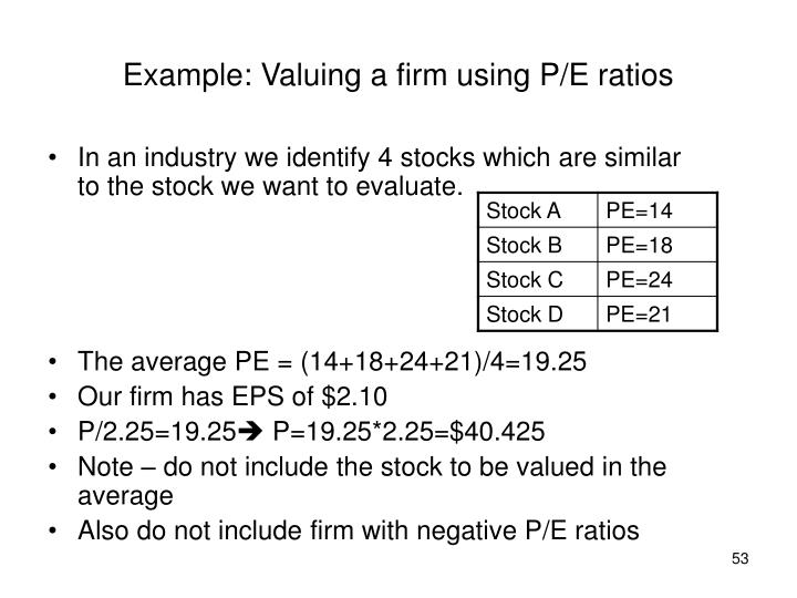 Example: Valuing a firm using P/E ratios