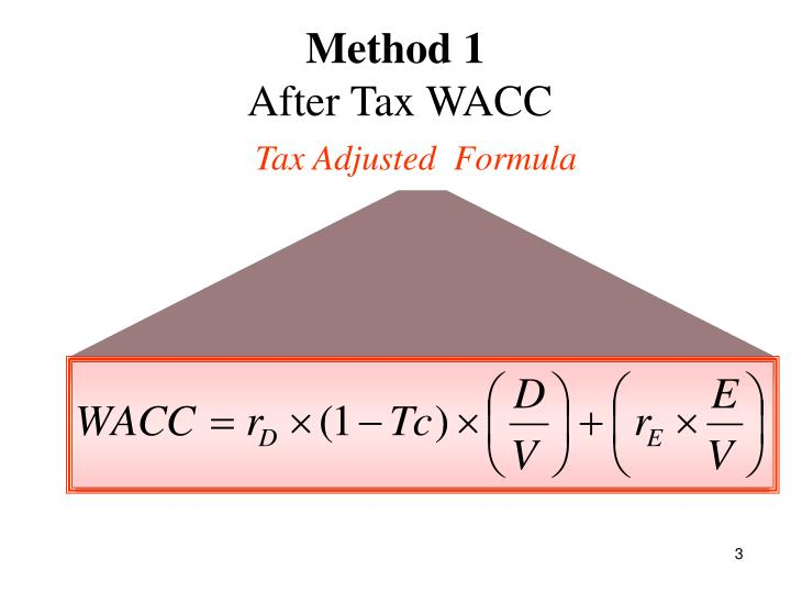 Method 1 after tax wacc