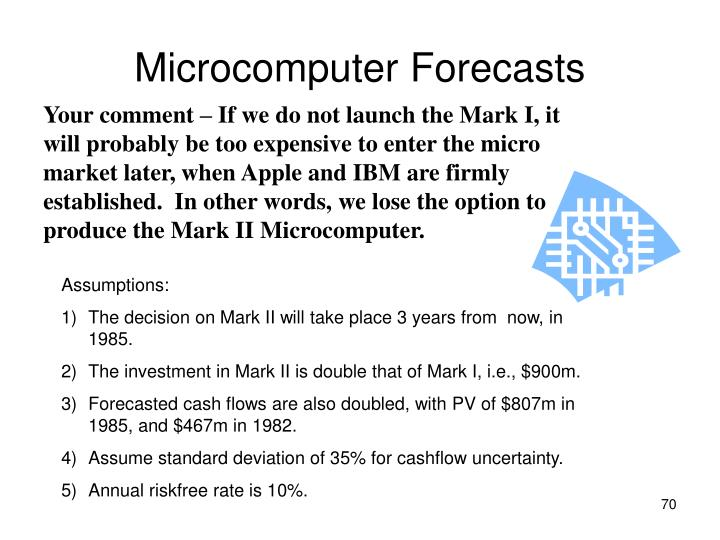 Microcomputer Forecasts