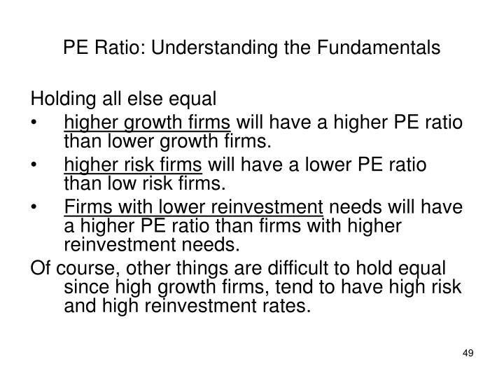 PE Ratio: Understanding the Fundamentals