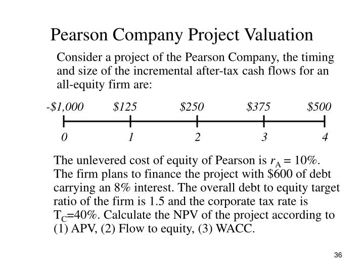 Pearson Company Project Valuation