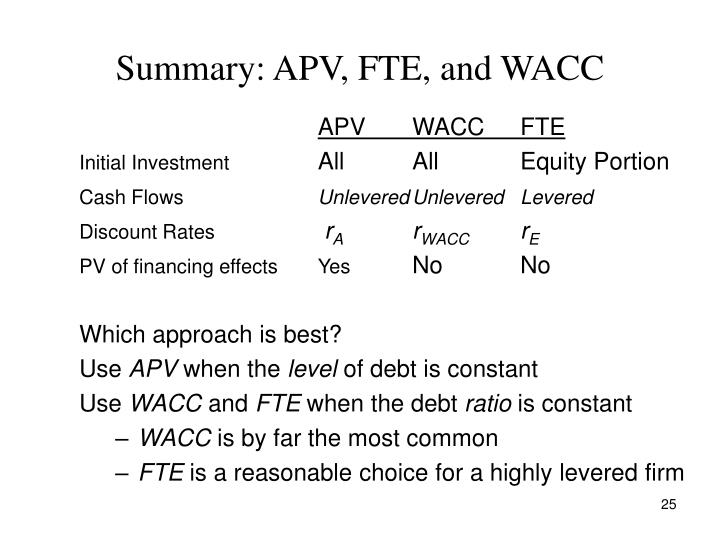 Summary: APV, FTE, and WACC