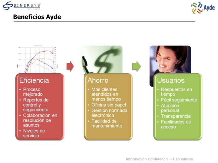 Beneficios Ayde