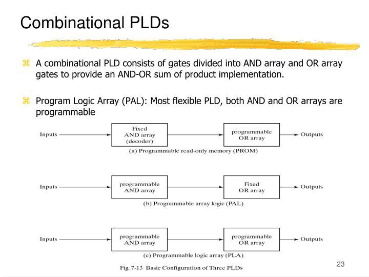 Combinational PLDs