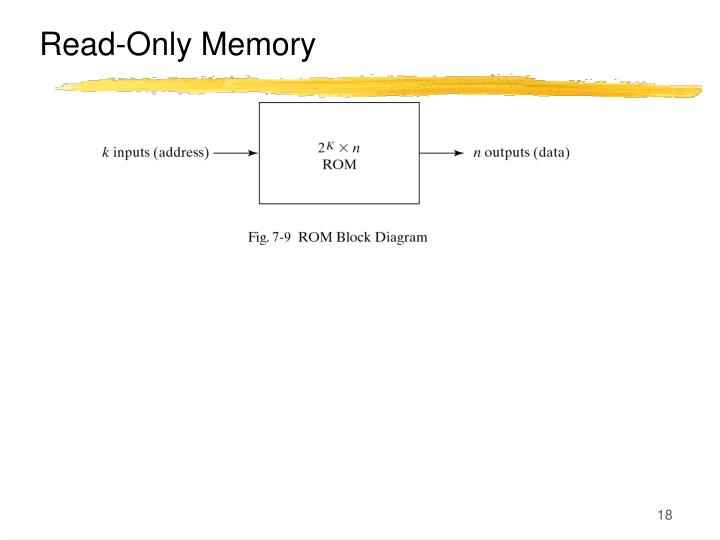 Read-Only Memory