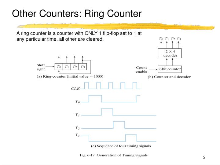 Other Counters: Ring Counter