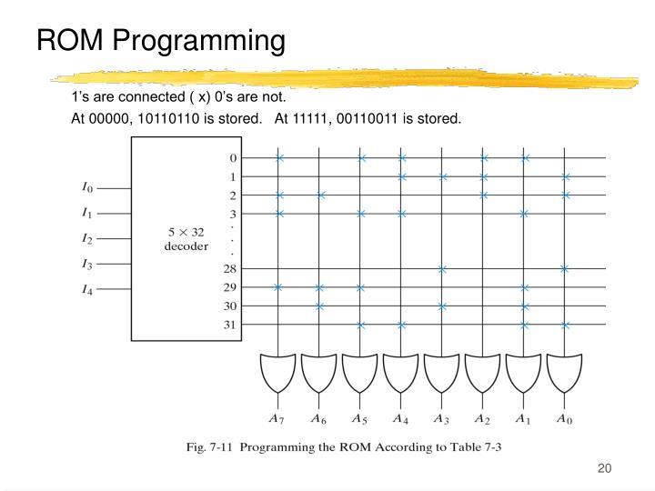 ROM Programming