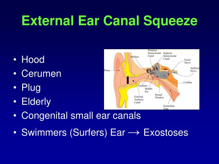 External Ear Canal Squeeze