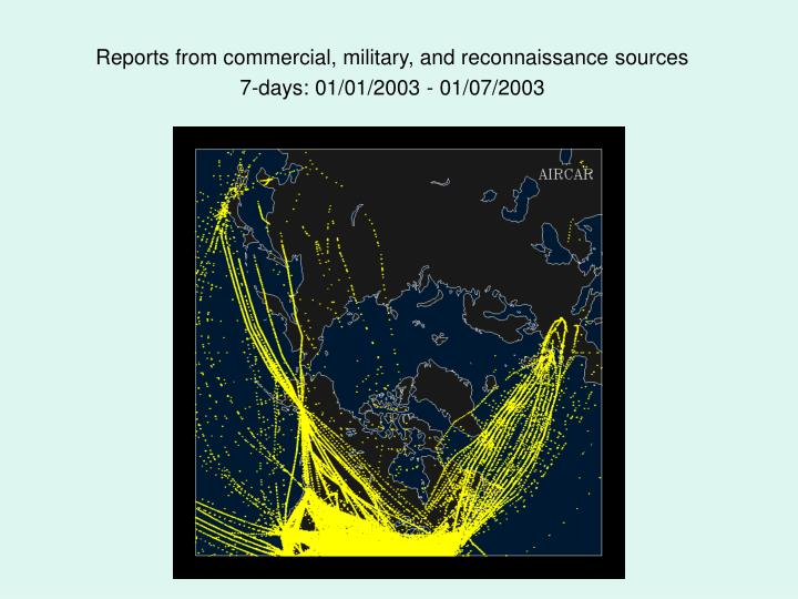 Reports from commercial, military, and reconnaissance sources