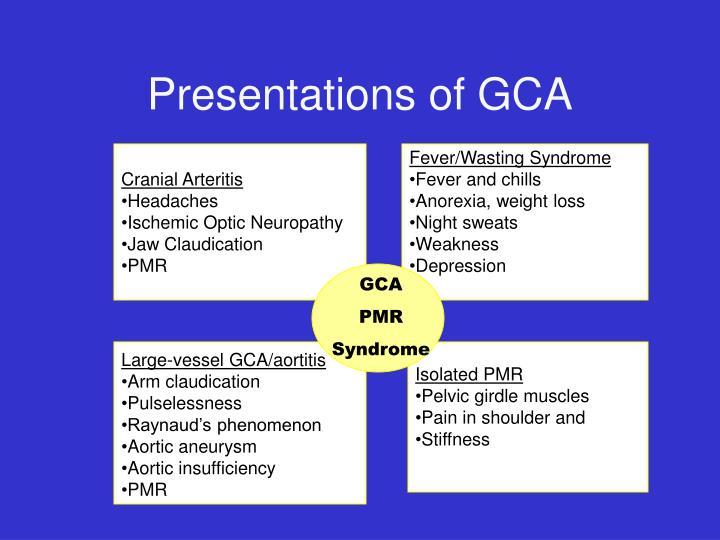 Presentations of GCA