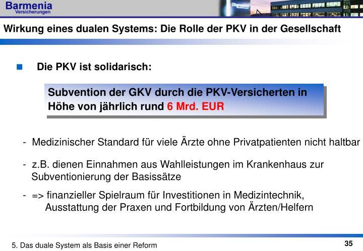 Wirkung eines dualen Systems: Die Rolle der PKV in der Gesellschaft