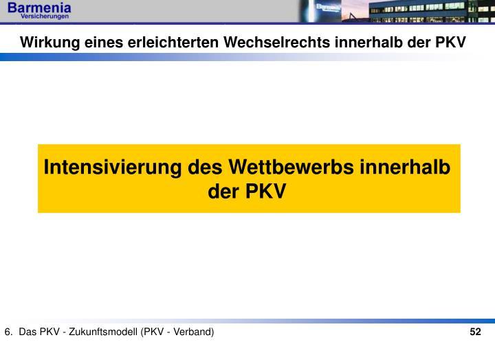 Wirkung eines erleichterten Wechselrechts innerhalb der PKV