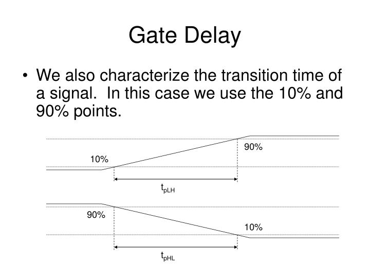 Gate Delay