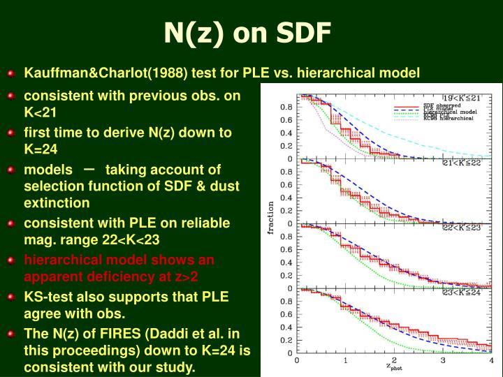 N(z) on SDF