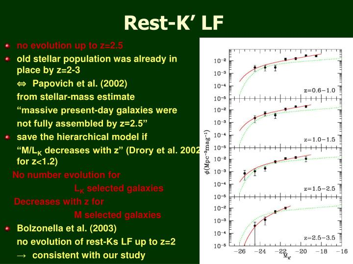 Rest-K' LF