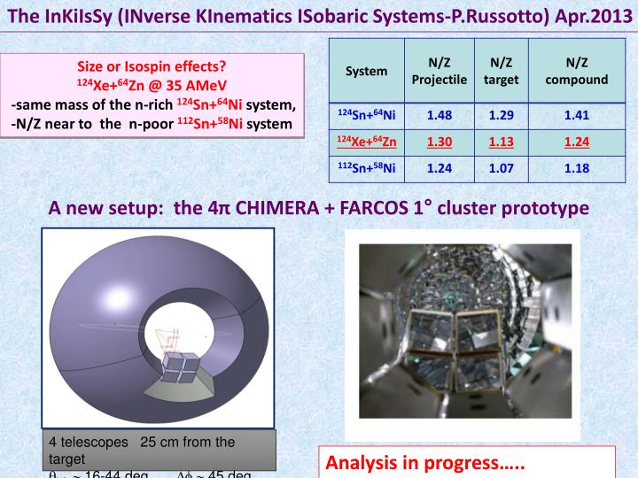 The InKiIsSy (INverse KInematics ISobaric Systems-P.Russotto) Apr.2013