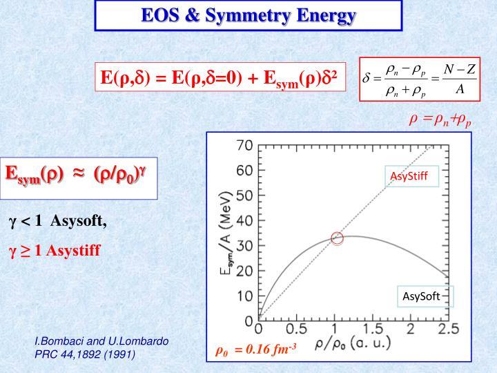 EOS & Symmetry Energy