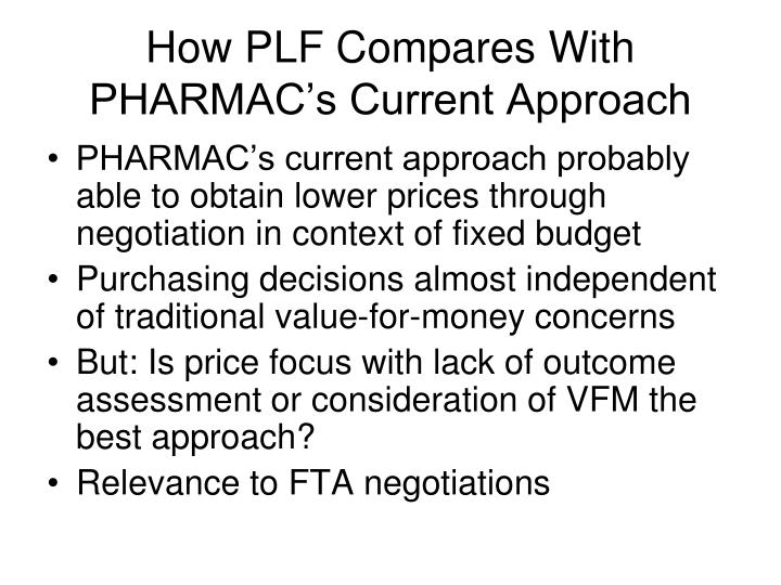 How PLF Compares With PHARMAC's Current Approach