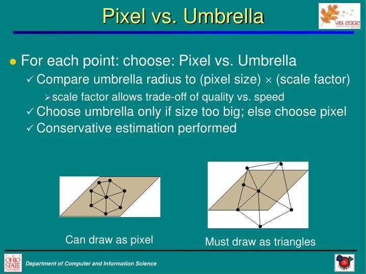 Pixel vs. Umbrella