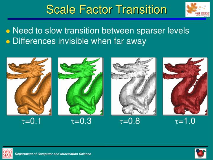 Scale Factor Transition