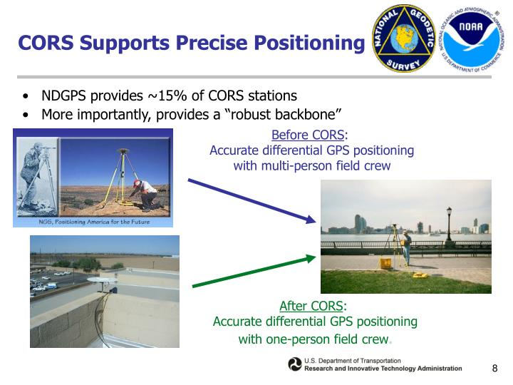 CORS Supports Precise Positioning