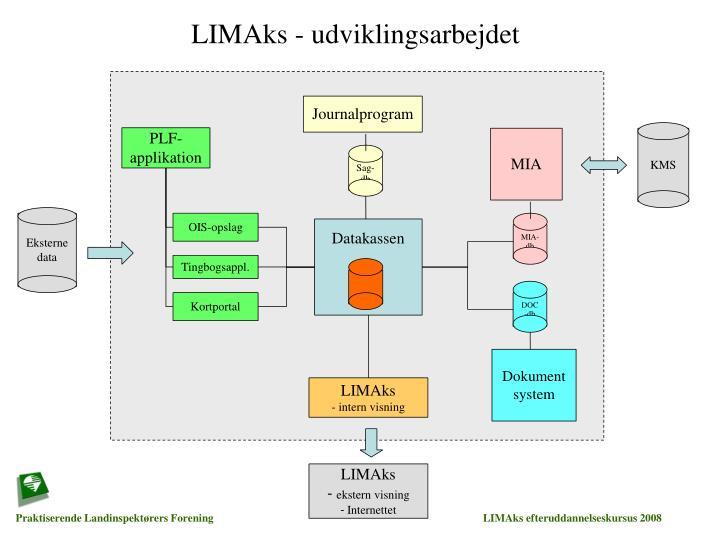 LIMAks - udviklingsarbejdet