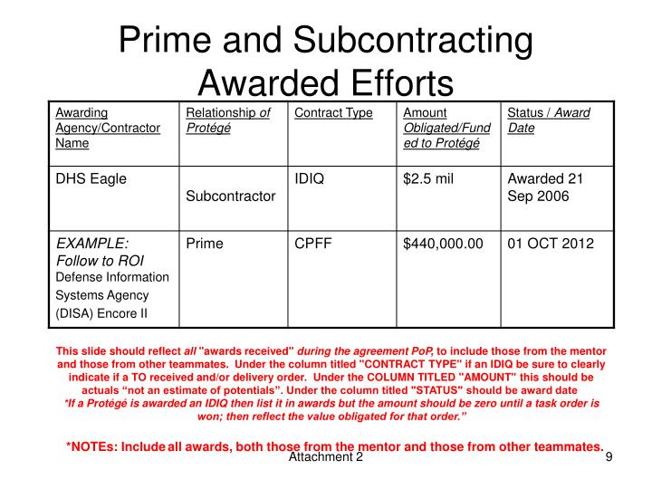 Prime and Subcontracting