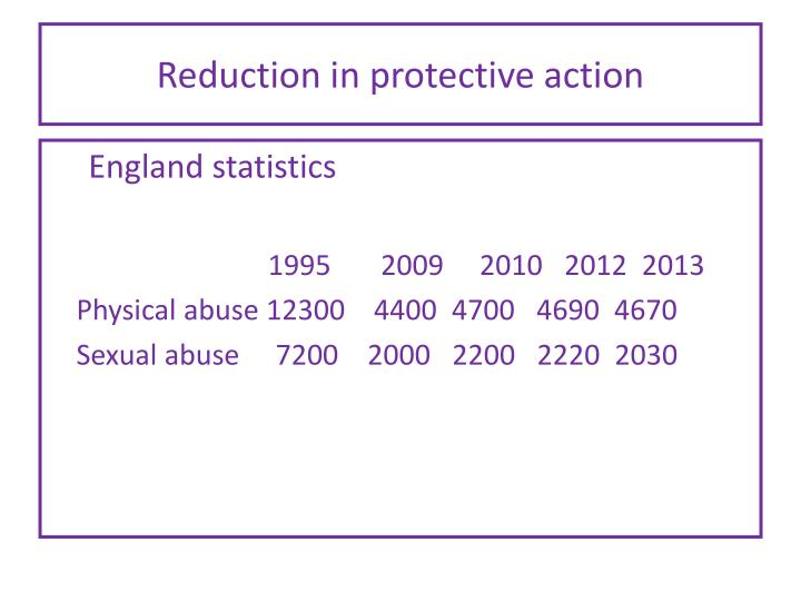Reduction in protective action