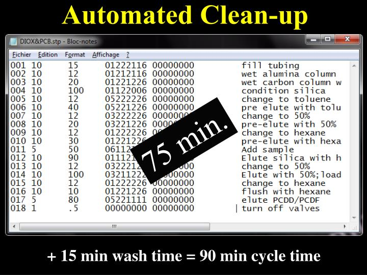 Automated Clean-up