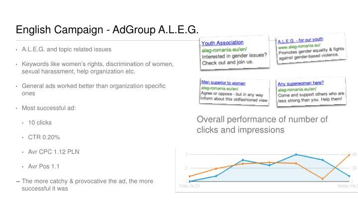 English Campaign - AdGroup A.L.E.G.