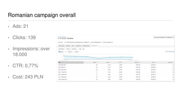 Romanian campaign overall