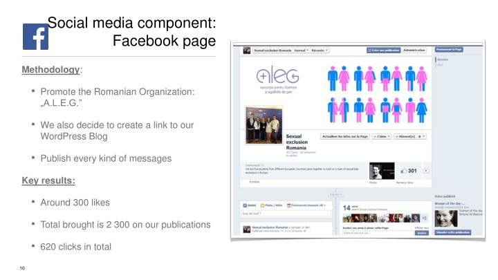Social media component: