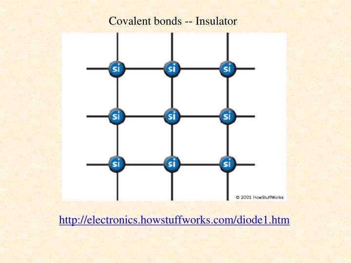 Covalent bonds -- Insulator