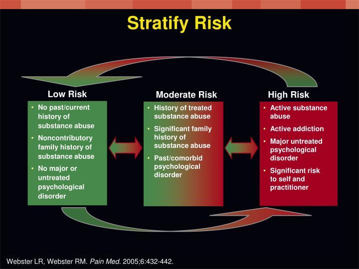 Stratify Risk