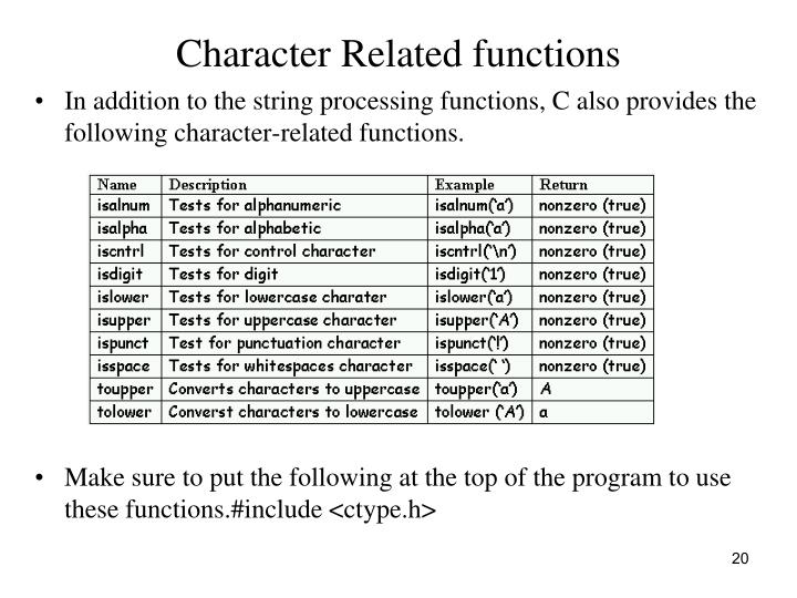 Character Related functions
