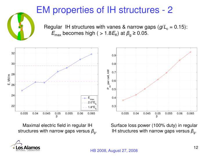 EM properties of IH structures - 2