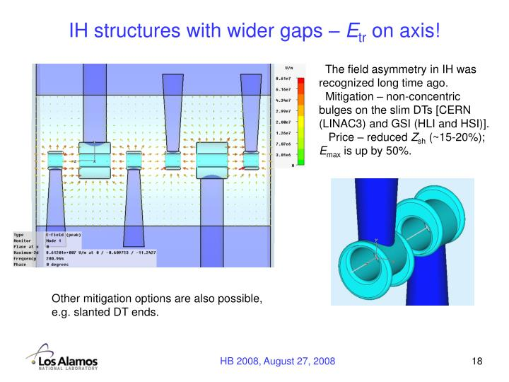 IH structures with wider gaps –