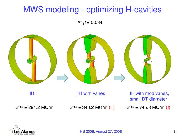 MWS modeling - optimizing H-cavities