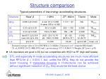 structure comparison1