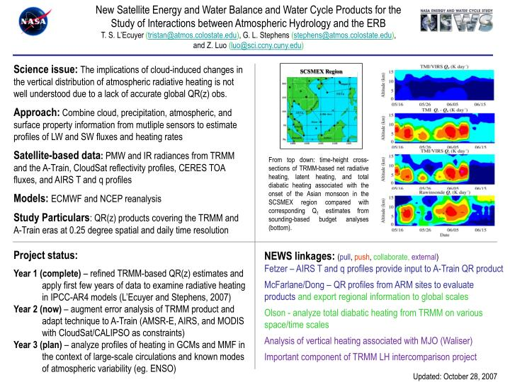 New Satellite Energy and Water Balance and Water Cycle Products for the Study of Interactions between Atmospheric Hydrology and the ERB