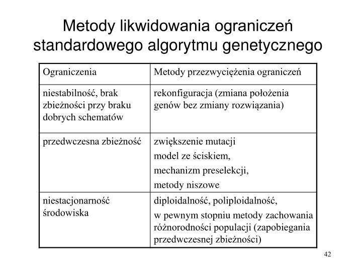 Metody likwidowania ograniczeń standardowego algorytmu genetycznego