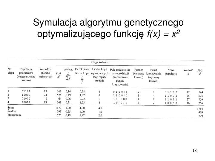 Symulacja algorytmu genetycznego optymalizującego funkcję